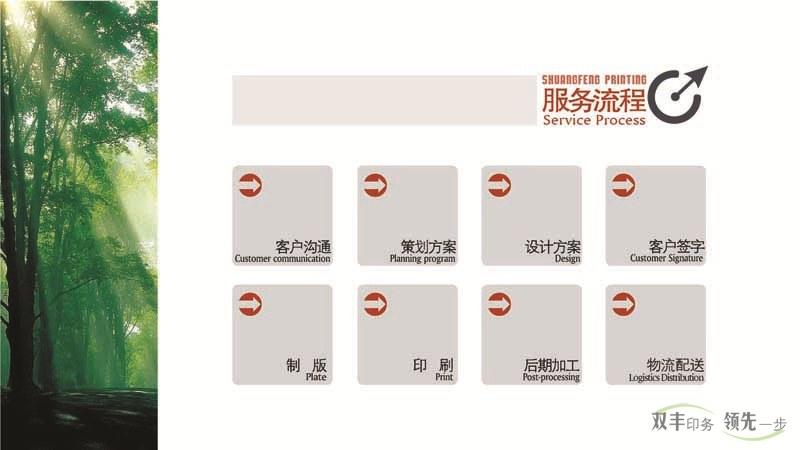 河南印刷厂,双丰印务新厂区效果图
